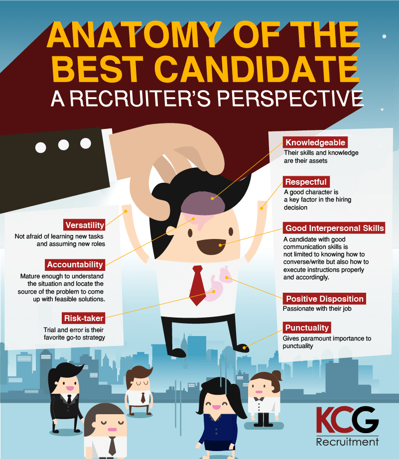 Anatomy Of The Best Candidate A Recruiters Perspective Kcg