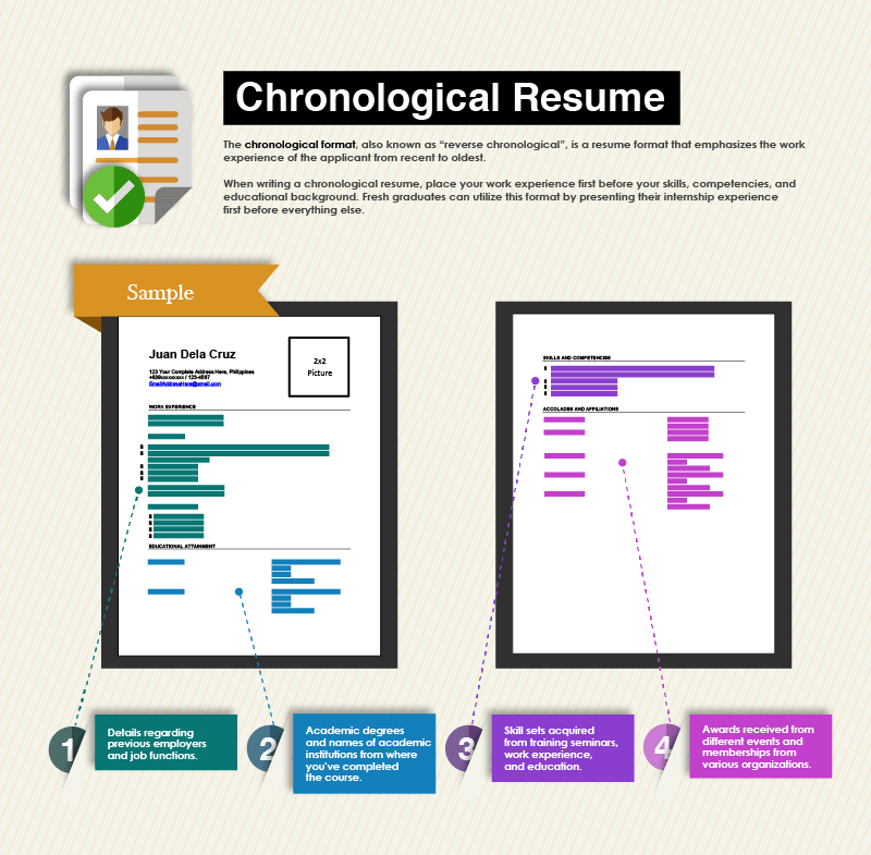 Resume And CV Writing Guide For Job Seekers In The Philippines