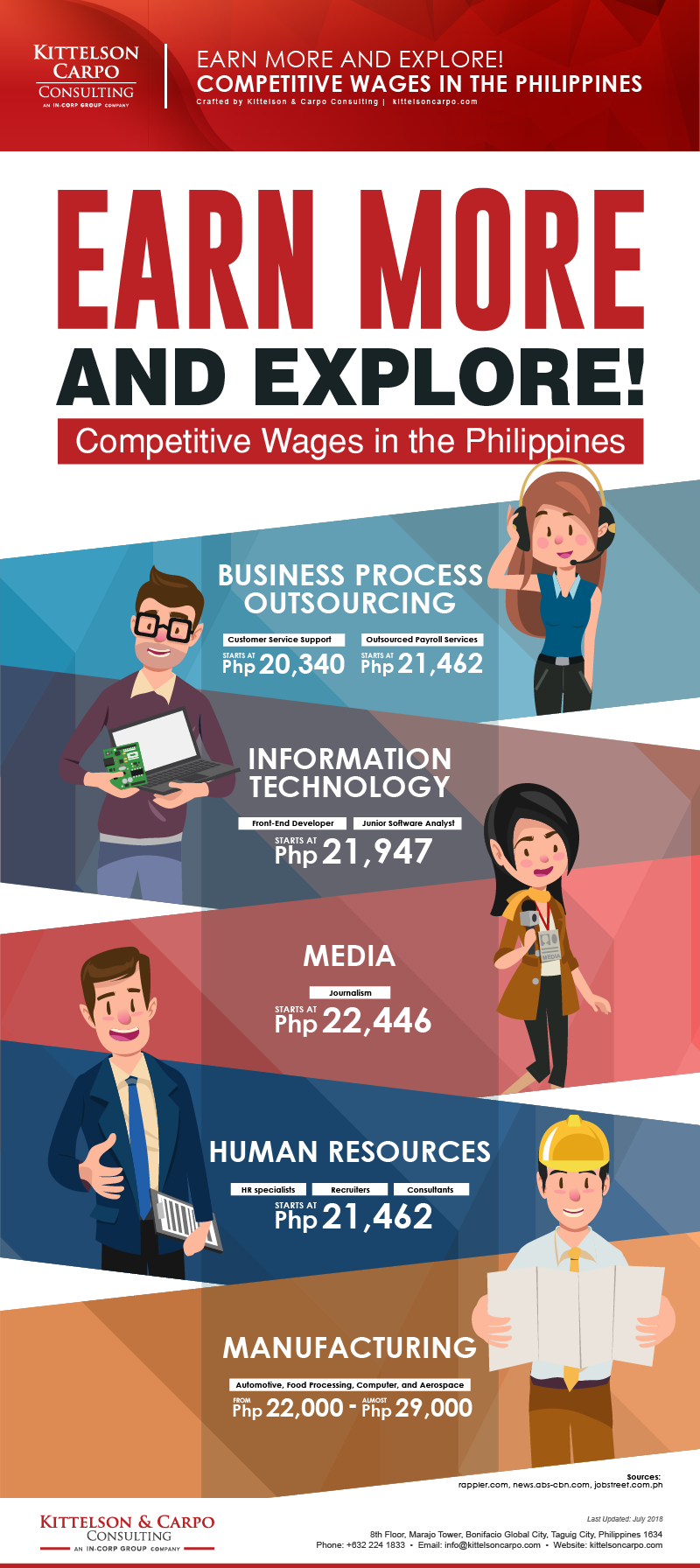competitive-salaray-in-the-Philippines-infographic